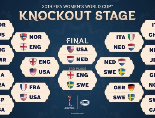 2019 FIFA Women's World Cup…the numbers and history favor the US